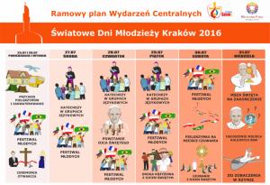 Plan-Wydarzeń-Centralnych-Kraków-Polska